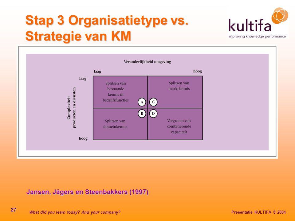 What did you learn today? And your company? Presentatie KULTIFA © 2004 27 Stap 3 Organisatietype vs. Strategie van KM Jansen, Jägers en Steenbakkers (