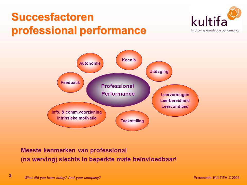 What did you learn today? And your company? Presentatie KULTIFA © 2004 3 Succesfactoren professional performance Professional Performance Kennis Uitda