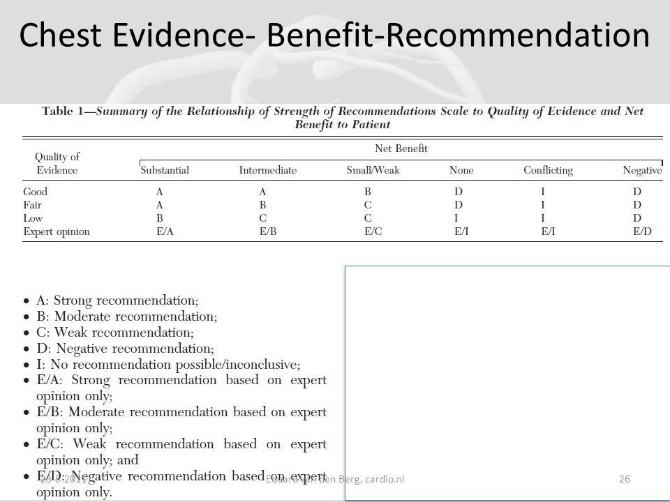 Chest Evidence- Benefit-Recommendation 23-5-201126Eduard van den Berg, cardio.nl