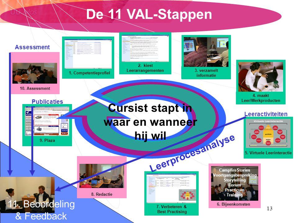 14 De Virtual Learning Community