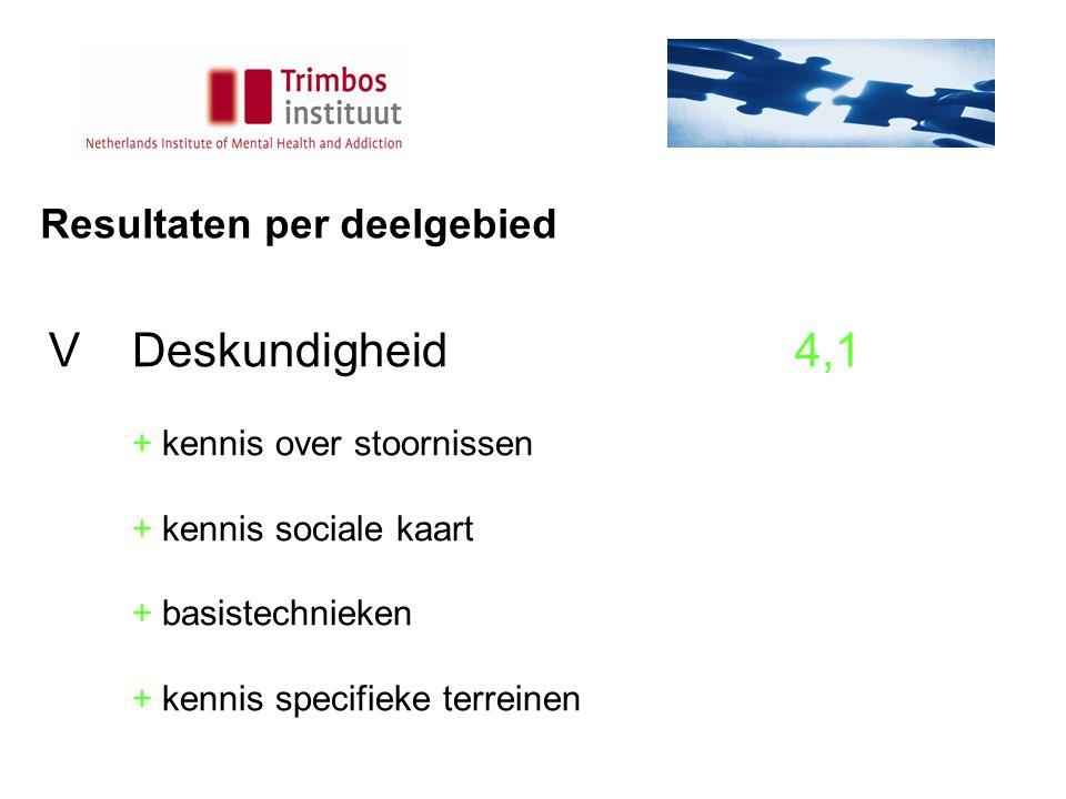 Resultaten per deelgebied VDeskundigheid4,1 + kennis over stoornissen + kennis sociale kaart + basistechnieken + kennis specifieke terreinen