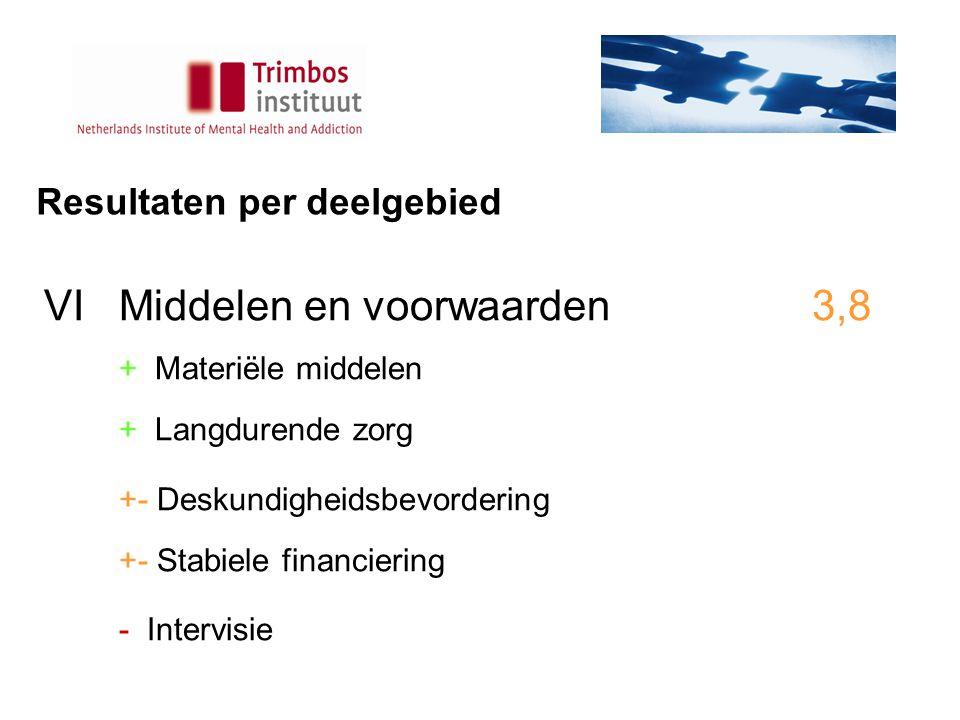 Resultaten per deelgebied VIMiddelen en voorwaarden3,8 + Materiële middelen + Langdurende zorg +- Deskundigheidsbevordering +- Stabiele financiering - Intervisie
