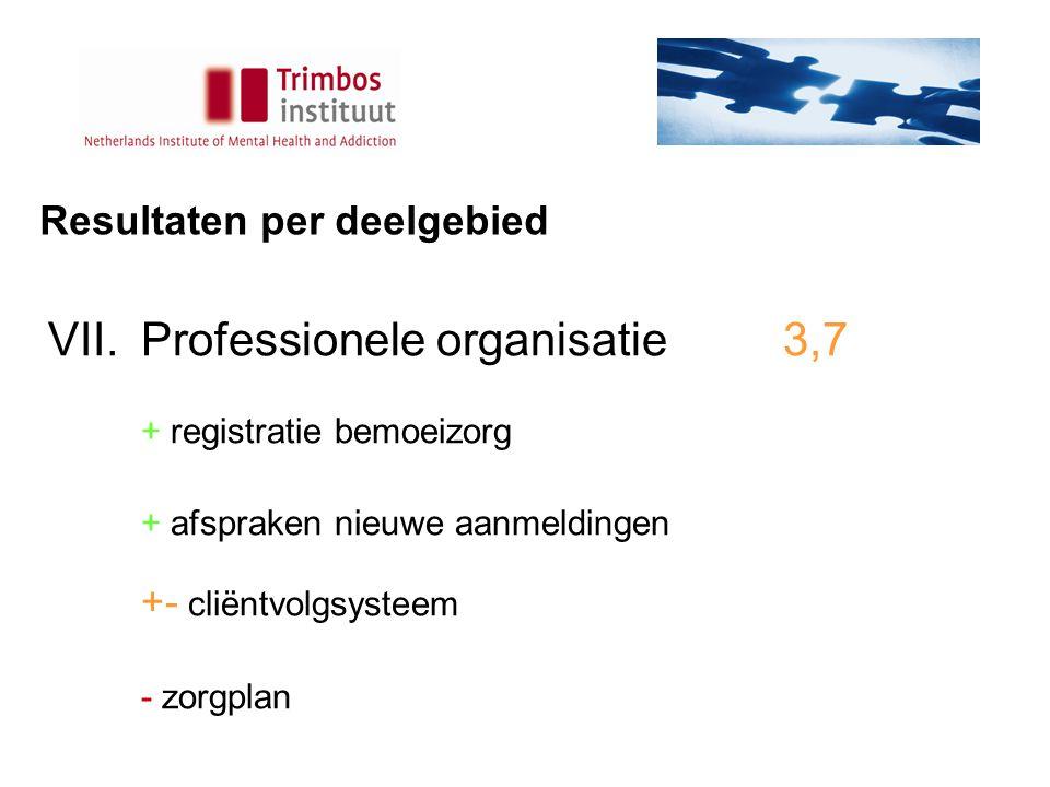 Resultaten per deelgebied VII.Professionele organisatie3,7 + registratie bemoeizorg + afspraken nieuwe aanmeldingen +- cliëntvolgsysteem - zorgplan