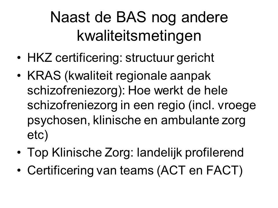 Naast de BAS nog andere kwaliteitsmetingen HKZ certificering: structuur gericht KRAS (kwaliteit regionale aanpak schizofreniezorg): Hoe werkt de hele schizofreniezorg in een regio (incl.
