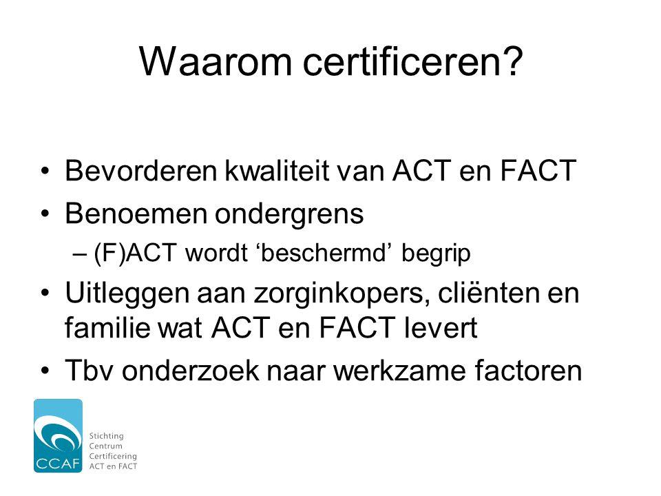 Waarom certificeren.