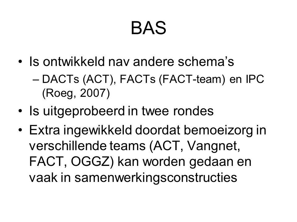 Daarom dus DACTs en FACTs met aandacht voor: Samenstelling team Werkwijze team Implementatie EBM Team in de transmurale keten Team in maatschappelijk netwerk Evaluatie, ROM, kwaliteitsbeleid