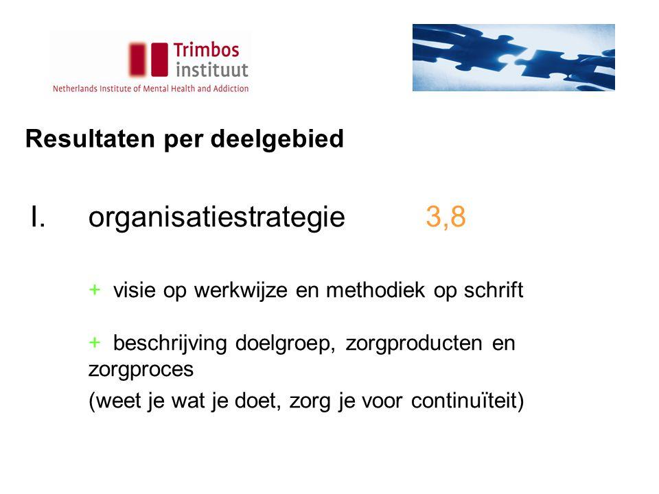 Resultaten per deelgebied I.organisatiestrategie3,8 + visie op werkwijze en methodiek op schrift + beschrijving doelgroep, zorgproducten en zorgproces (weet je wat je doet, zorg je voor continuïteit)