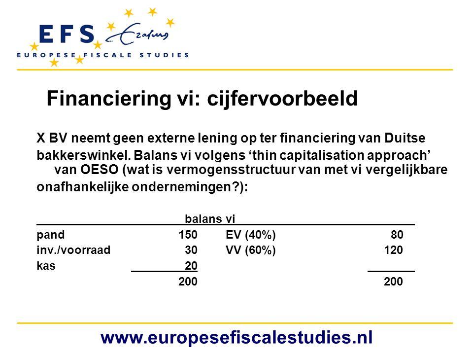 Financiering vi: cijfervoorbeeld www.europesefiscalestudies.nl X BV neemt geen externe lening op ter financiering van Duitse bakkerswinkel. Balans vi