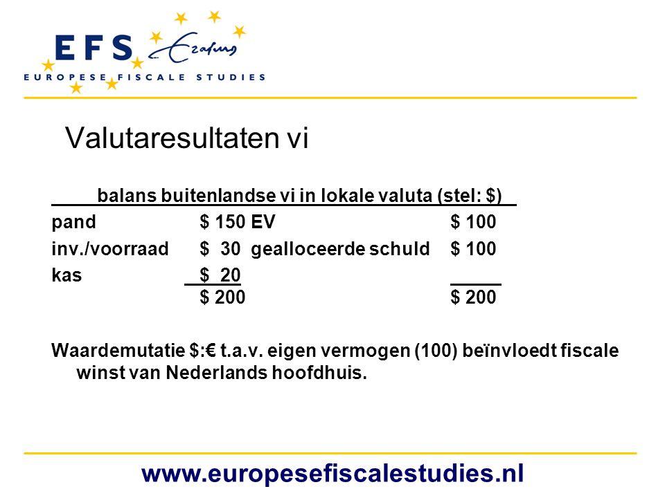 Valutaresultaten vi www.europesefiscalestudies.nl balans buitenlandse vi in lokale valuta (stel: $) pand $ 150EV $ 100 inv./voorraad $ 30gealloceerde