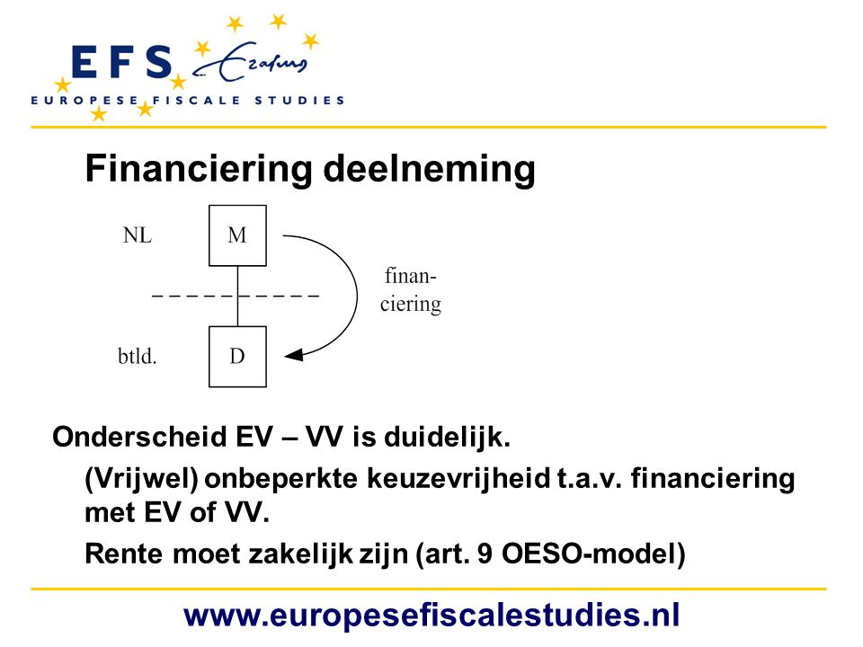 www.europesefiscalestudies.nl Financiering deelneming Onderscheid EV – VV is duidelijk. (Vrijwel) onbeperkte keuzevrijheid t.a.v. financiering met EV