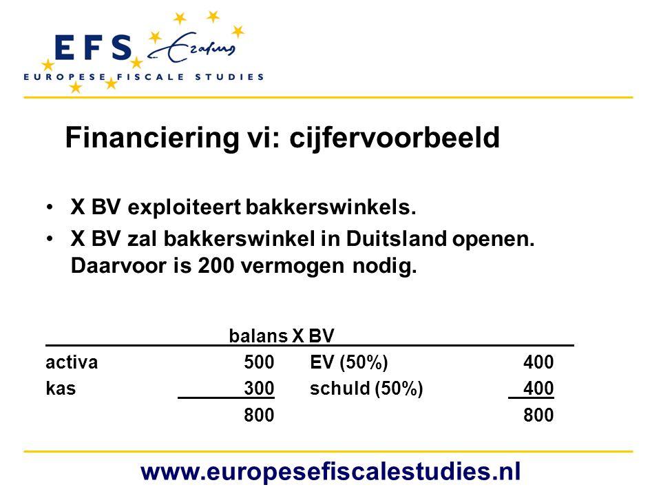 Financiering vi: cijfervoorbeeld www.europesefiscalestudies.nl X BV exploiteert bakkerswinkels. X BV zal bakkerswinkel in Duitsland openen. Daarvoor i