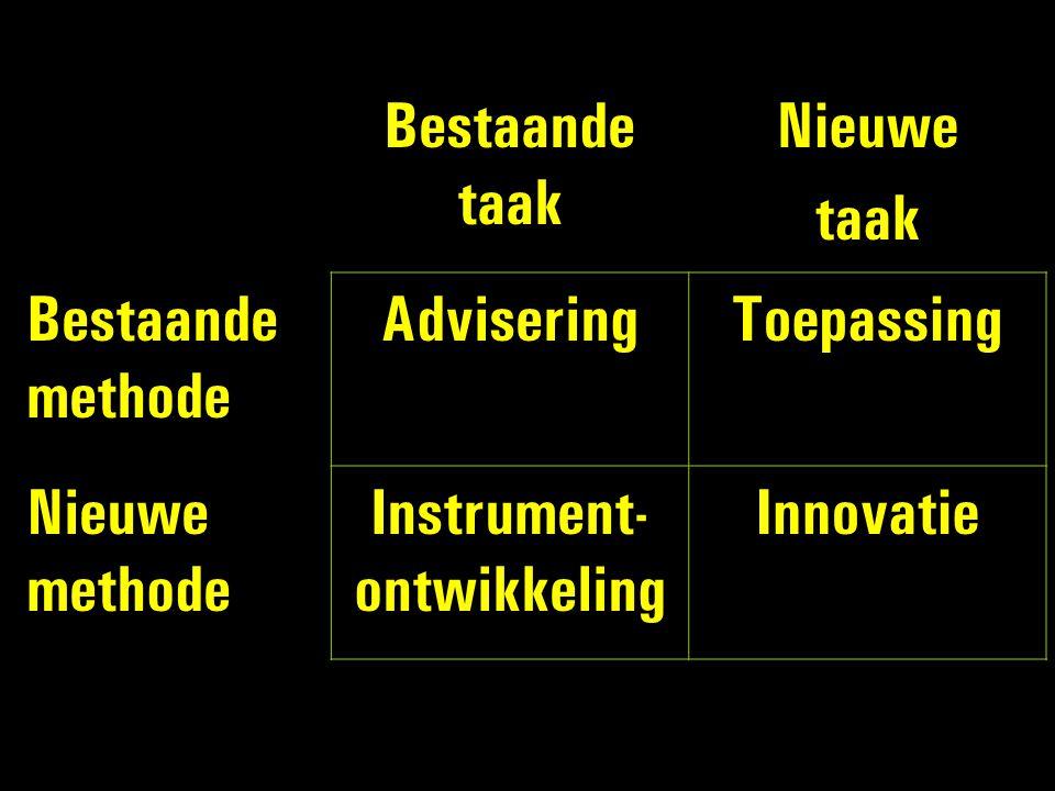 Bestaande taak Nieuwe taak Bestaande methode AdviseringToepassing Nieuwe methode Instrument- ontwikkeling Innovatie