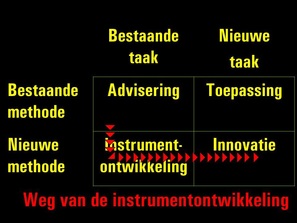 Bestaande taak Nieuwe taak Bestaande methode AdviseringToepassing Nieuwe methode Instrument- ontwikkeling Innovatie Weg van de instrumentontwikkeling