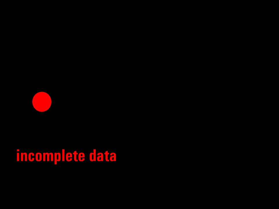 incomplete data