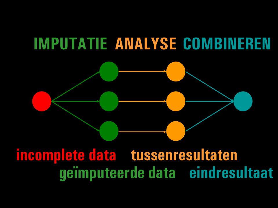 geïmputeerde data tussenresultaten eindresultaat IMPUTATIEANALYSECOMBINEREN incomplete data