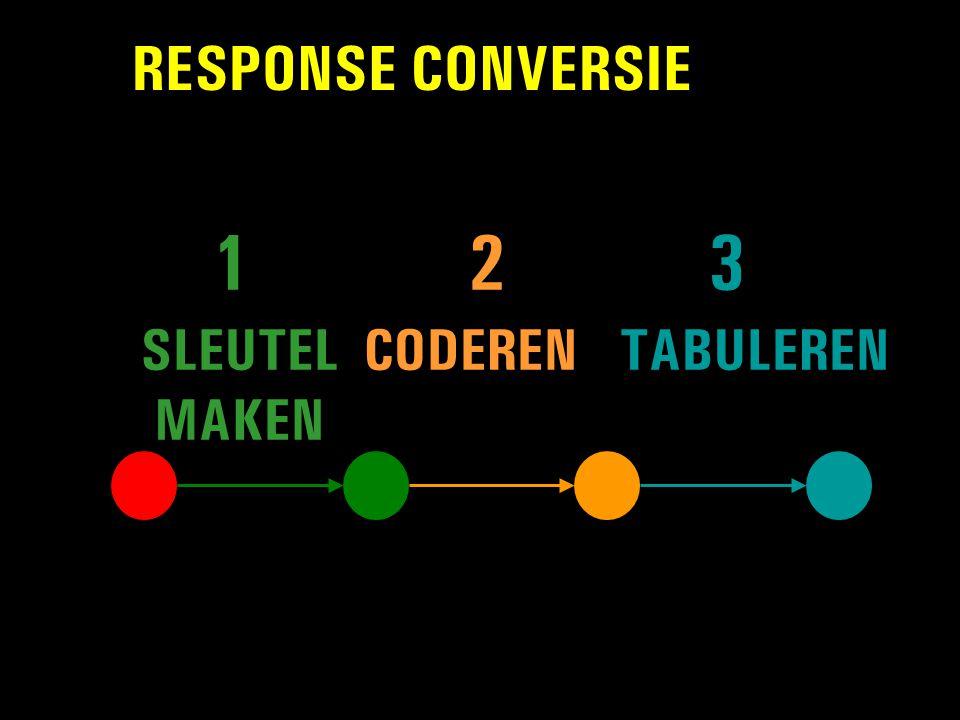 CODERENTABULEREN 23 RESPONSE CONVERSIE 1 SLEUTEL MAKEN