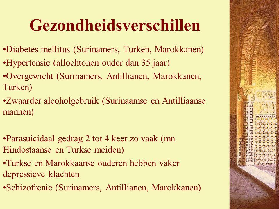 Gezondheidsverschillen Diabetes mellitus (Surinamers, Turken, Marokkanen) Hypertensie (allochtonen ouder dan 35 jaar) Overgewicht (Surinamers, Antillianen, Marokkanen, Turken) Zwaarder alcoholgebruik (Surinaamse en Antilliaanse mannen) Parasuicidaal gedrag 2 tot 4 keer zo vaak (mn Hindostaanse en Turkse meiden) Turkse en Marokkaanse ouderen hebben vaker depressieve klachten Schizofrenie (Surinamers, Antillianen, Marokkanen)