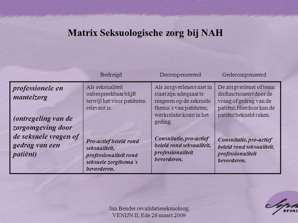 Matrix Seksuologische zorg bij NAH professionele en mantelzorg (ontregeling van de zorgomgeving door de seksuele vragen of gedrag van een patiënt) Als
