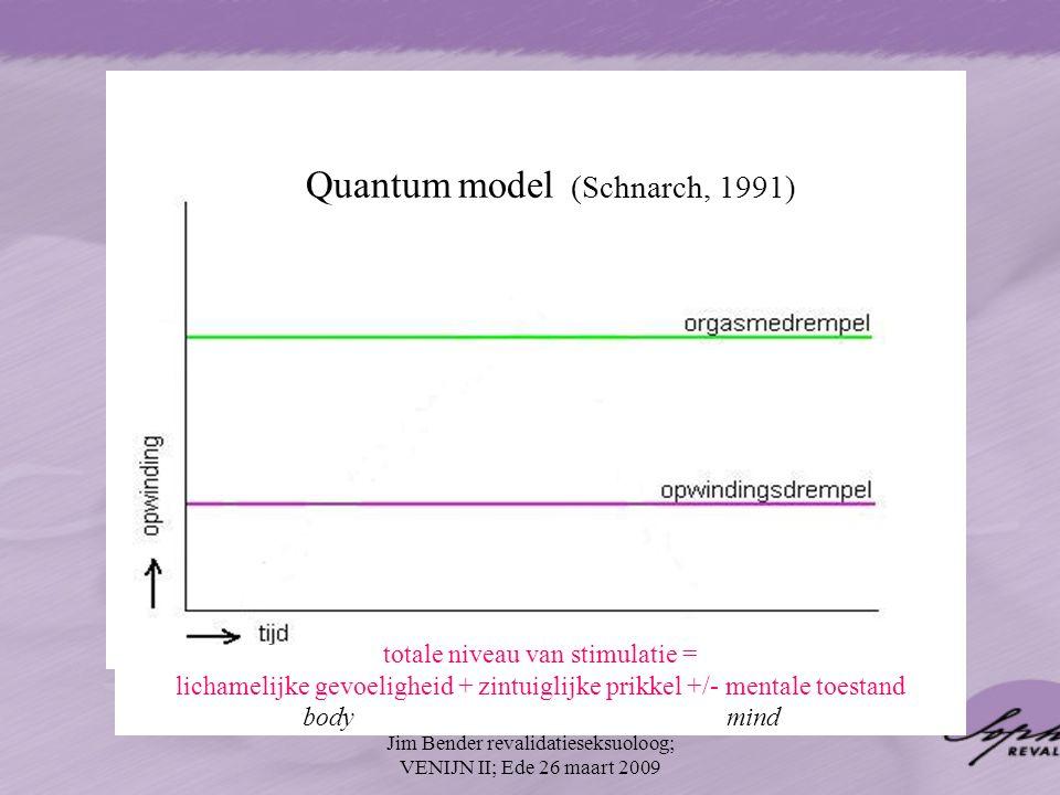 Quantum model (Schnarch, 1991) totale niveau van stimulatie = lichamelijke gevoeligheid + zintuiglijke prikkel +/- mentale toestand bodymind Jim Bende