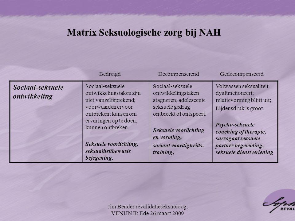 Matrix Seksuologische zorg bij NAH Sociaal-seksuele ontwikkeling Sociaal-seksuele ontwikkelingstaken zijn niet vanzelfsprekend; voorwaarden ervoor ont