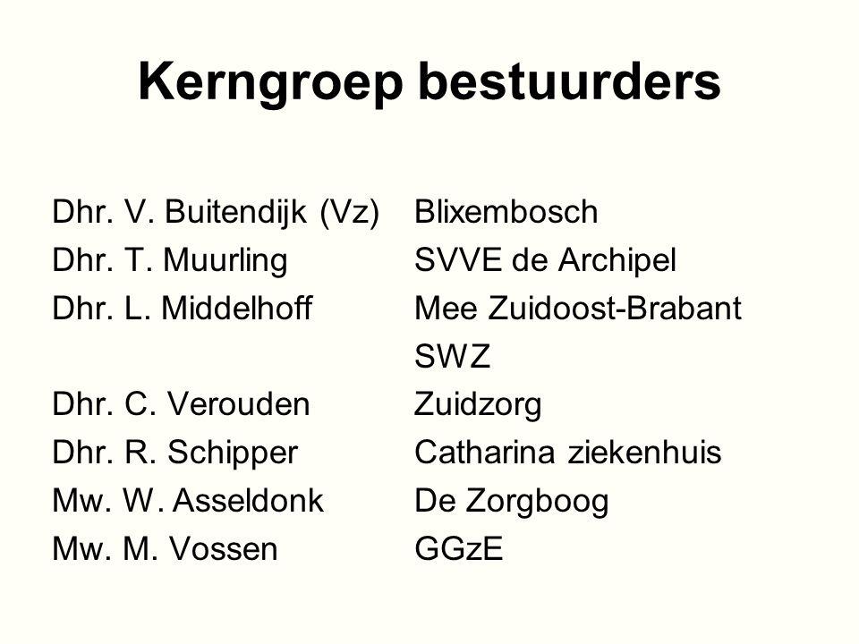 Kerngroep bestuurders Dhr. V. Buitendijk (Vz) Blixembosch Dhr. T. Muurling SVVE de Archipel Dhr. L. Middelhoff Mee Zuidoost-Brabant SWZ Dhr. C. Veroud