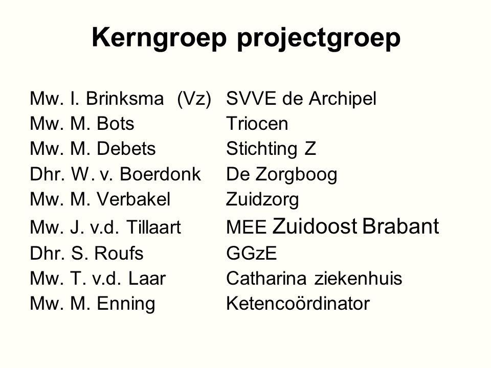 Kerngroep projectgroep Mw. I. Brinksma(Vz)SVVE de Archipel Mw. M. BotsTriocen Mw. M. DebetsStichting Z Dhr. W. v. BoerdonkDe Zorgboog Mw. M. VerbakelZ
