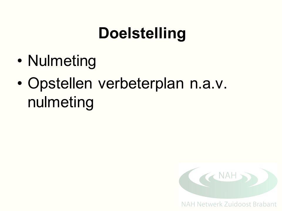 Doelstelling Nulmeting Opstellen verbeterplan n.a.v. nulmeting