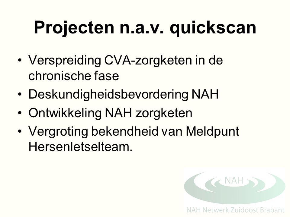 Projecten n.a.v. quickscan Verspreiding CVA-zorgketen in de chronische fase Deskundigheidsbevordering NAH Ontwikkeling NAH zorgketen Vergroting bekend