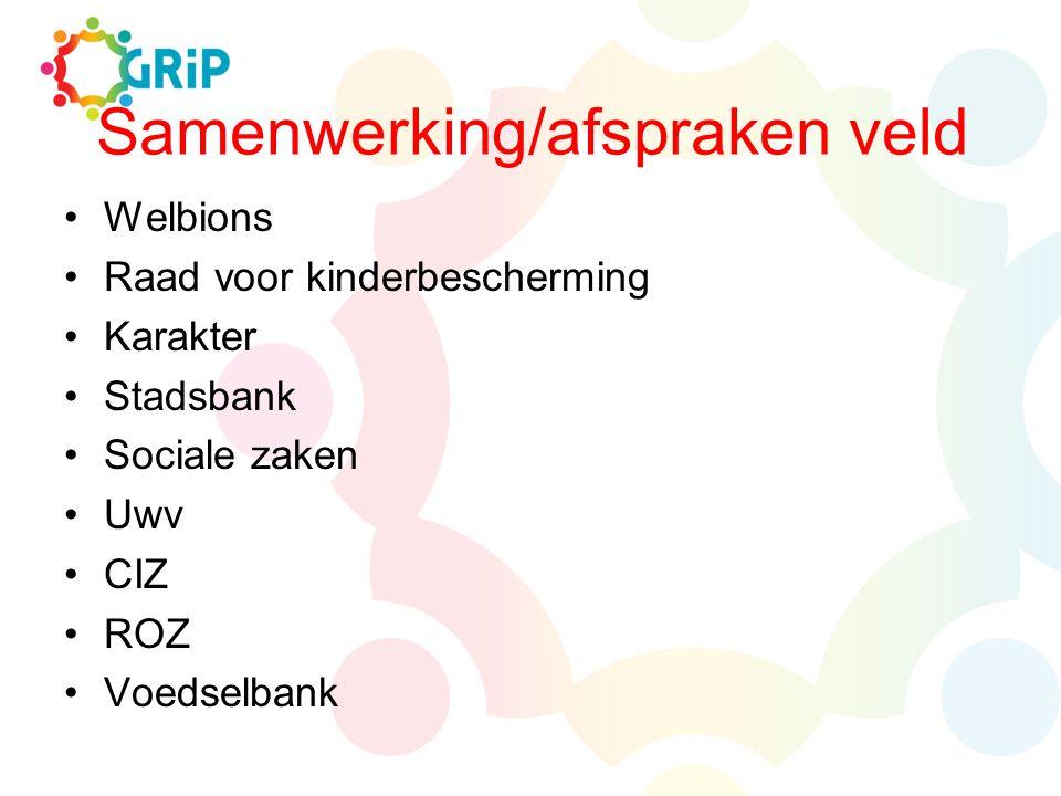 Samenwerking/afspraken veld Welbions Raad voor kinderbescherming Karakter Stadsbank Sociale zaken Uwv CIZ ROZ Voedselbank