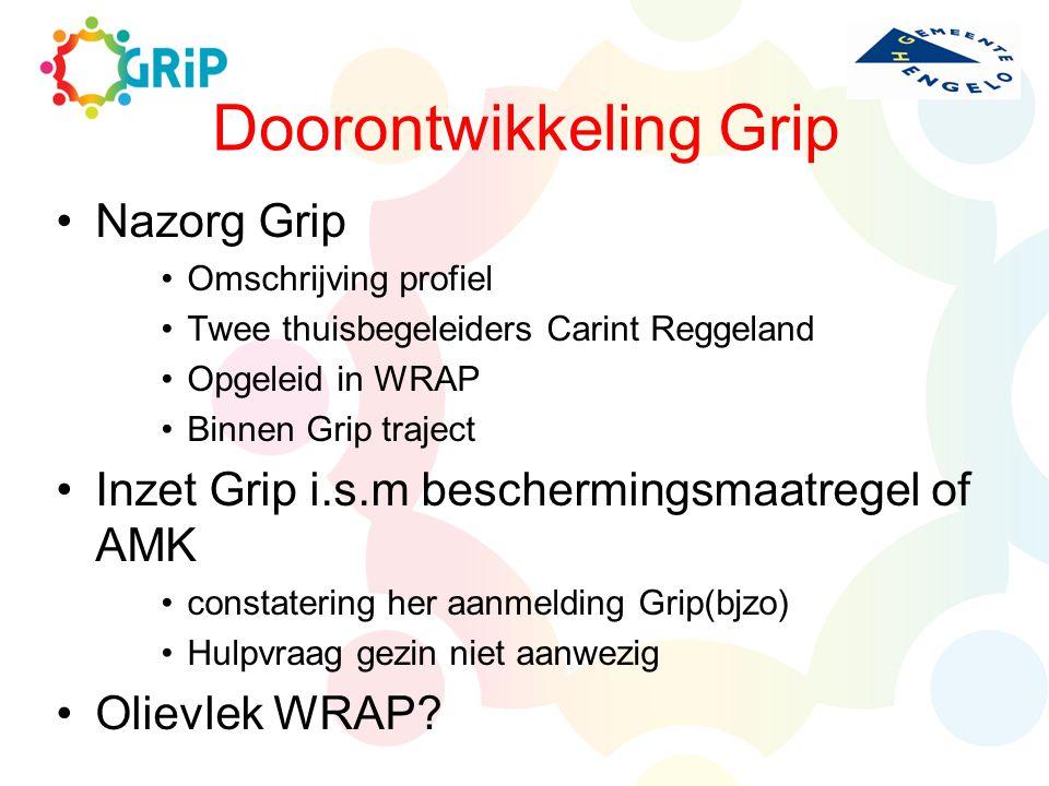 Doorontwikkeling Grip Nazorg Grip Omschrijving profiel Twee thuisbegeleiders Carint Reggeland Opgeleid in WRAP Binnen Grip traject Inzet Grip i.s.m be