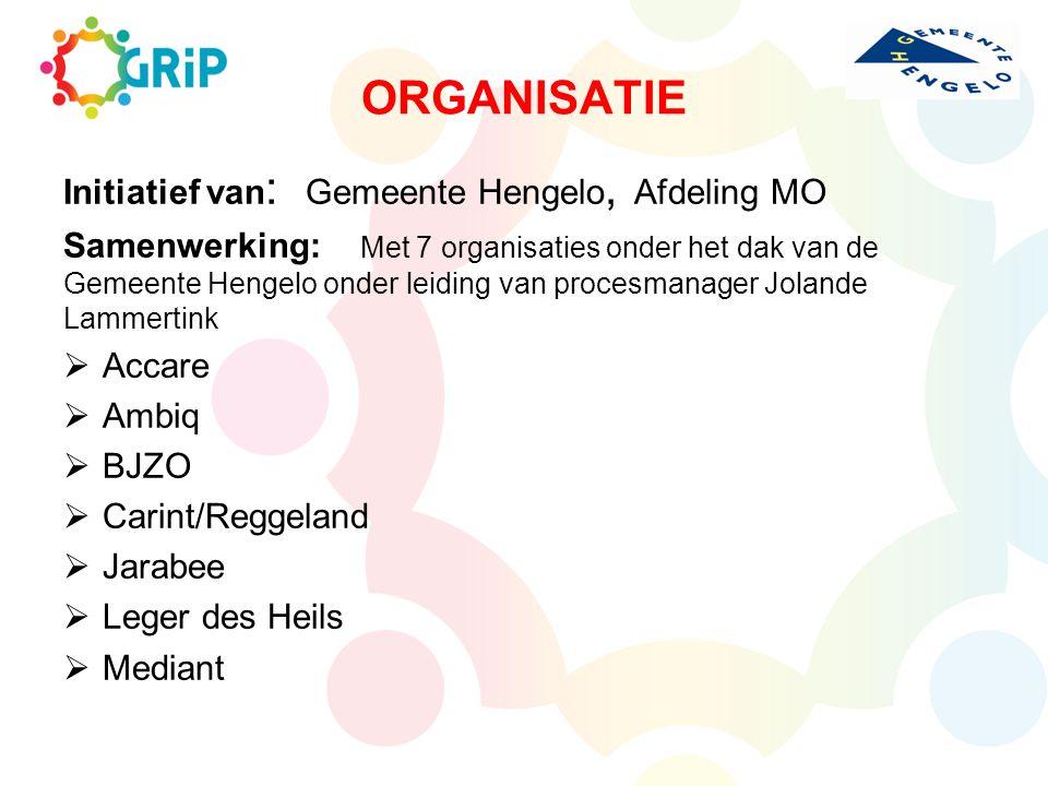 ORGANISATIE Initiatief van : Gemeente Hengelo, Afdeling MO Samenwerking: Met 7 organisaties onder het dak van de Gemeente Hengelo onder leiding van pr