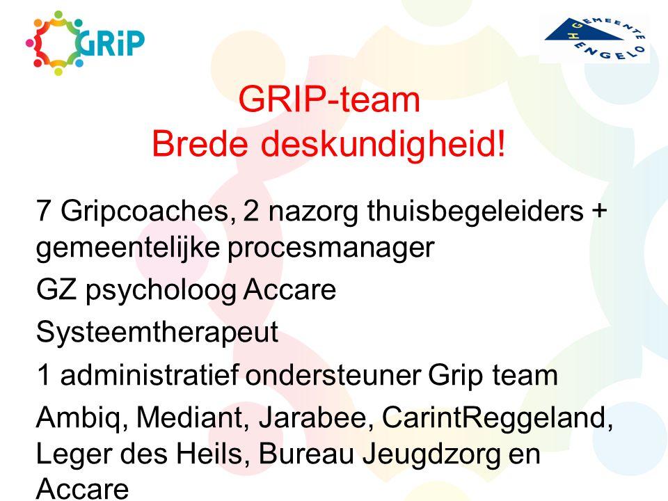 GRIP-team Brede deskundigheid! 7 Gripcoaches, 2 nazorg thuisbegeleiders + gemeentelijke procesmanager GZ psycholoog Accare Systeemtherapeut 1 administ