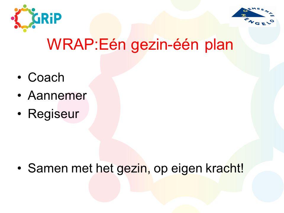 WRAP:Eén gezin-één plan Coach Aannemer Regiseur Samen met het gezin, op eigen kracht!