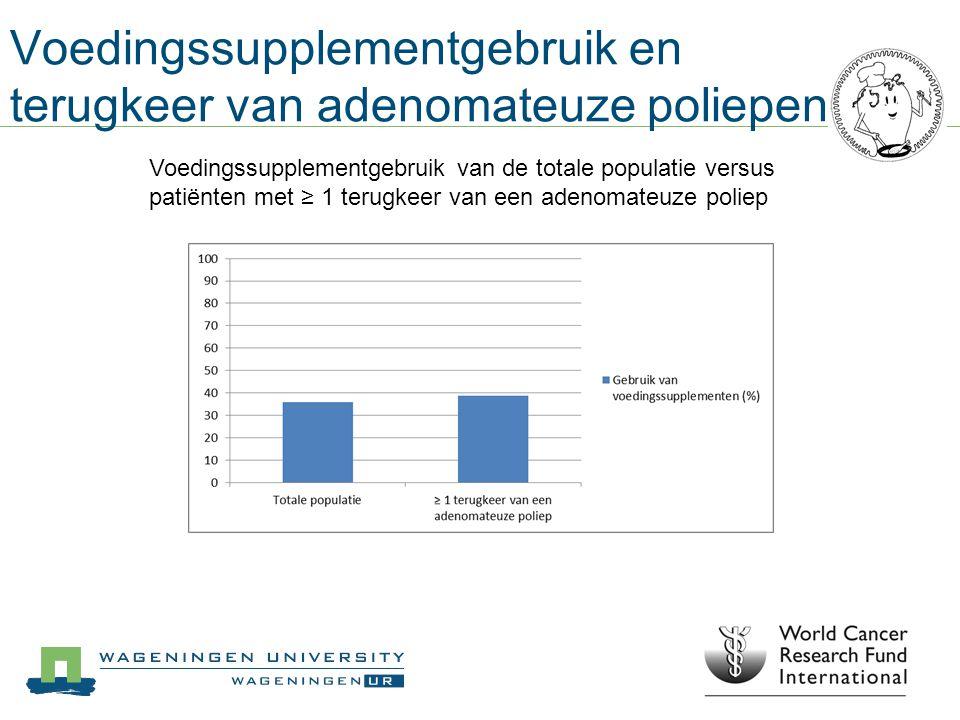 Voedingssupplementgebruik en terugkeer van adenomateuze poliepen Voedingssupplementgebruik van de totale populatie versus patiënten met ≥ 1 terugkeer