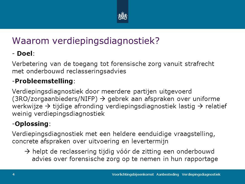 Voorlichtingsbijeenkomst Aanbesteding Verdiepingsdiagnostiek Waarom verdiepingsdiagnostiek.