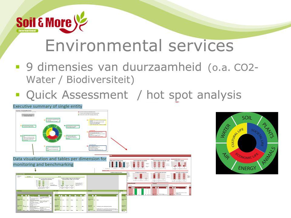 Environmental services  9 dimensies van duurzaamheid (o.a. CO2- Water / Biodiversiteit)  Quick Assessment / hot spot analysis 21-7-2014