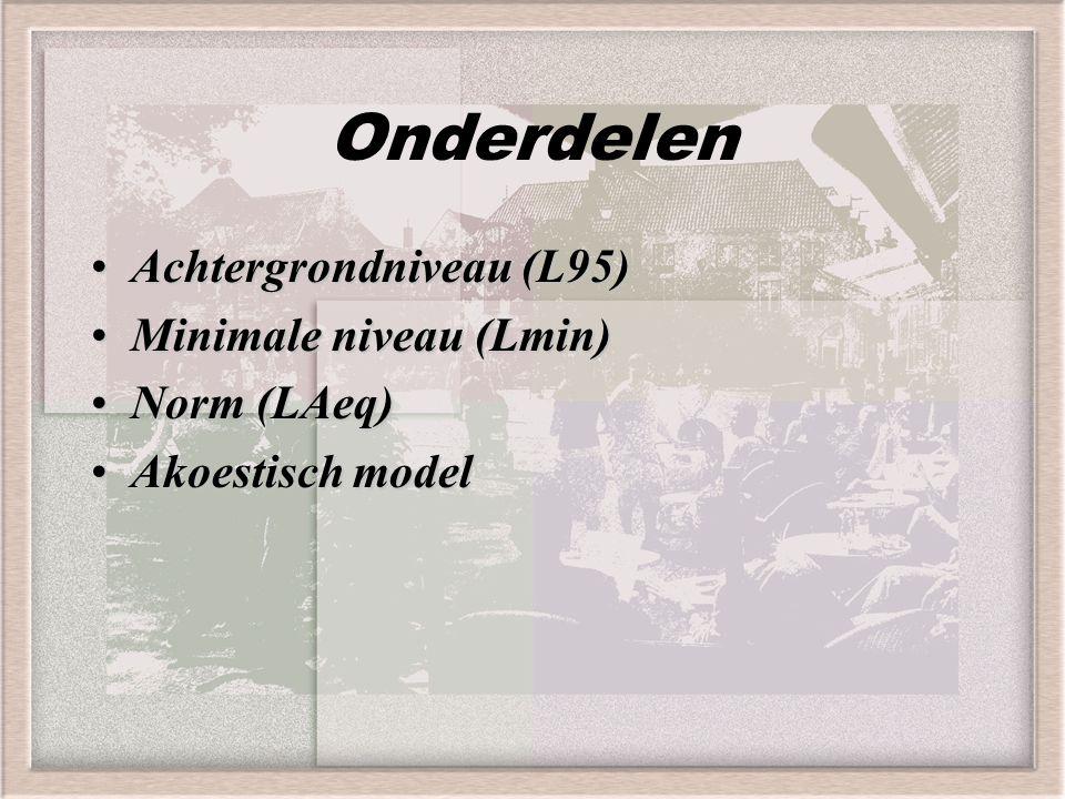 Onderdelen Achtergrondniveau (L95)Achtergrondniveau (L95) Minimale niveau (Lmin)Minimale niveau (Lmin) Norm (LAeq)Norm (LAeq) Akoestisch modelAkoestis
