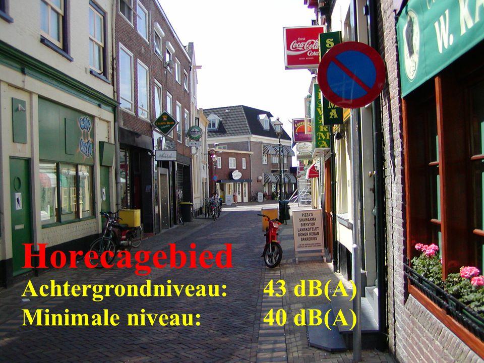 Horecagebied Achtergrondniveau: 43 dB(A) Minimale niveau: 40 dB(A)