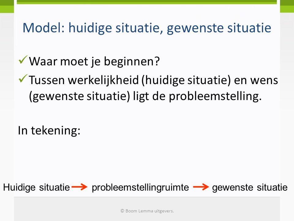 Model: huidige situatie, gewenste situatie Waar moet je beginnen? Tussen werkelijkheid (huidige situatie) en wens (gewenste situatie) ligt de probleem