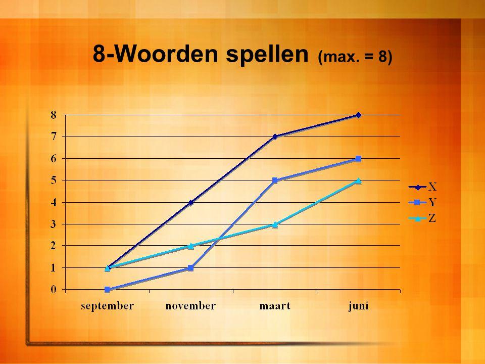 8-Woorden spellen (max. = 8)