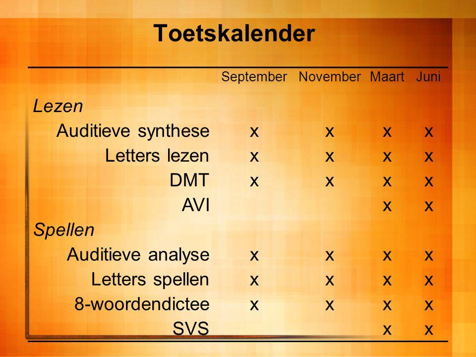 Toetskalender SeptemberNovemberMaartJuni Lezen Auditieve synthesexxxx Letters lezenxxxx DMTxxxx AVIxx Spellen Auditieve analysexxxx Letters spellenxxx