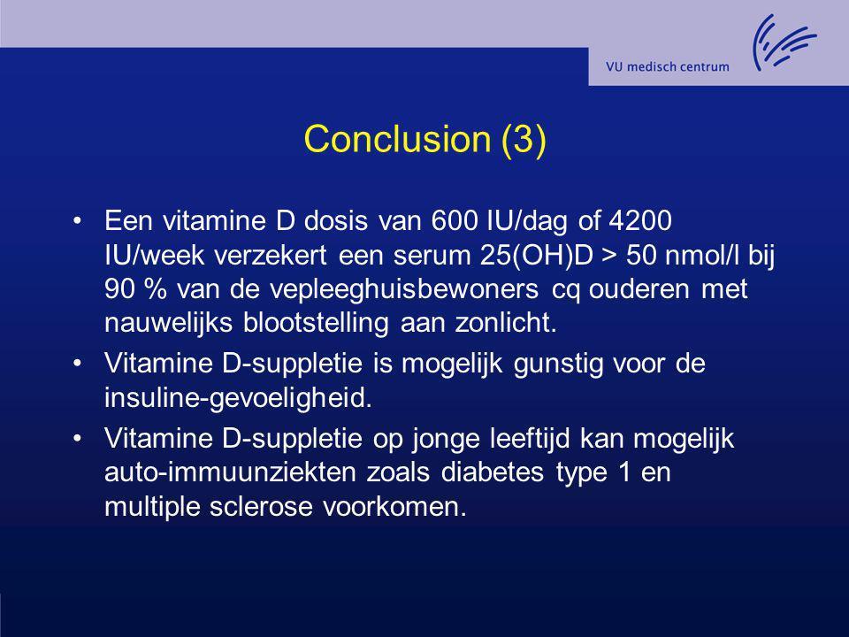 Conclusion (3) Een vitamine D dosis van 600 IU/dag of 4200 IU/week verzekert een serum 25(OH)D > 50 nmol/l bij 90 % van de vepleeghuisbewoners cq oude