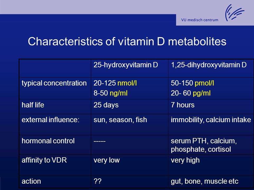 Effect of different doses and time intervals of oral vitamin D3 in nursing home residents Chel et al Osteoporos Int 2007