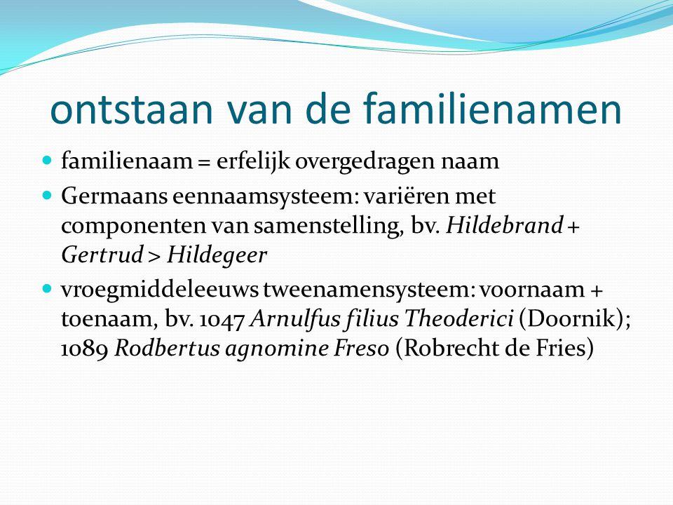 ontstaan van de familienamen familienaam = erfelijk overgedragen naam Germaans eennaamsysteem: variëren met componenten van samenstelling, bv.