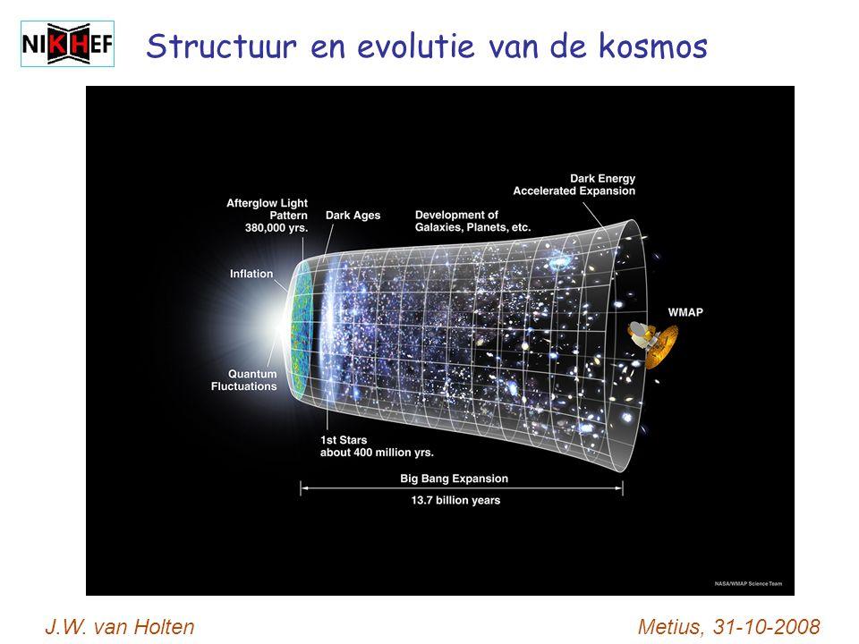 Ingredienten voor een heelal - straling: R ö ntgen, licht, microgolf, radio - materie: gas, sterren, neutrino ' s - onzichtbare componenten: donkere materie, energie - ruimte en tijd - magneetvelden