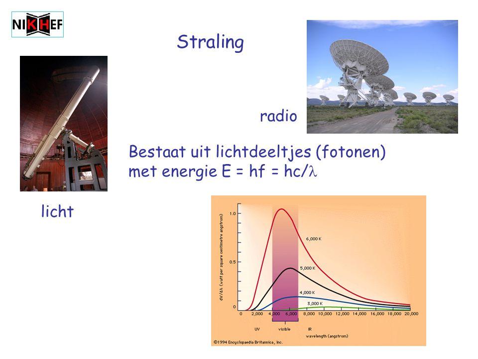 Straling licht radio Bestaat uit lichtdeeltjes (fotonen) met energie E = hf = hc/