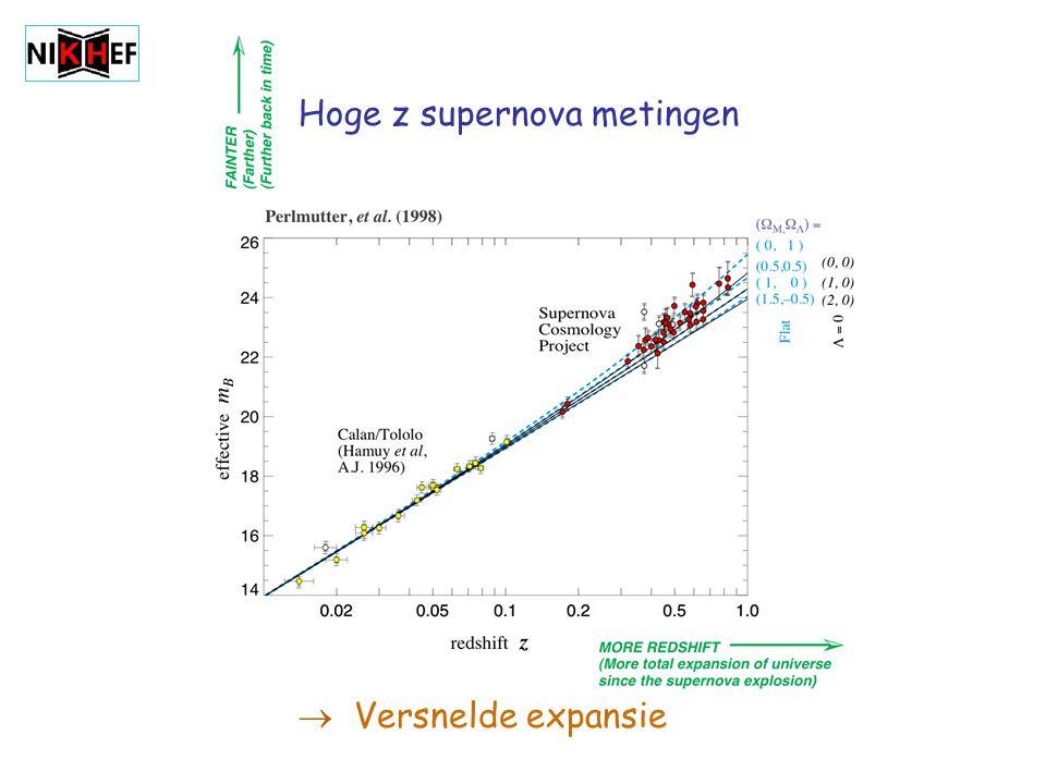 Hoge z supernova metingen  Versnelde expansie