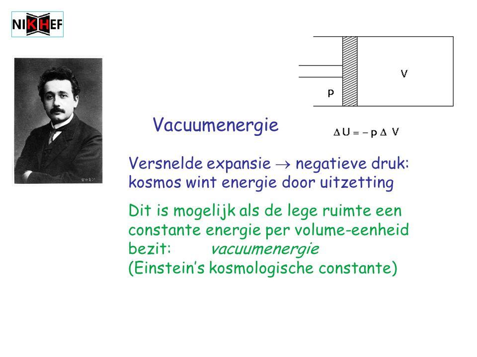 Vacuumenergie Versnelde expansie  negatieve druk: kosmos wint energie door uitzetting Dit is mogelijk als de lege ruimte een constante energie per volume-eenheid bezit: vacuumenergie (Einstein's kosmologische constante)