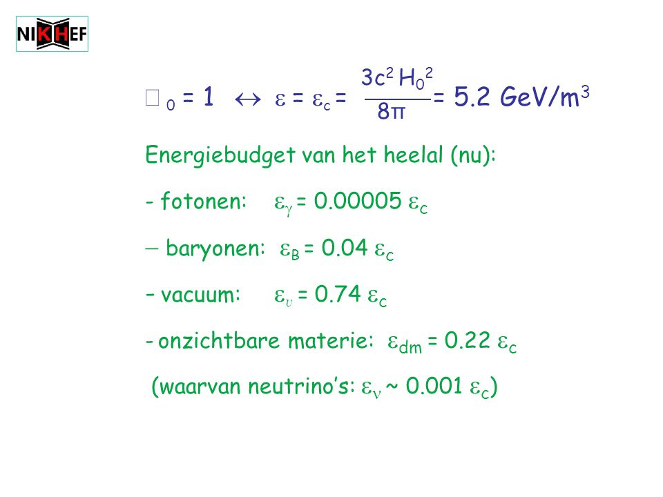  0 = 1   =  c = = 5.2 GeV/m 3 Energiebudget van het heelal (nu): - fotonen:   = 0.00005  c  baryonen:  B = 0.04  c - vacuum:  v = 0.74  c - onzichtbare materie:  dm = 0.22  c (waarvan neutrino's:   ~ 0.001  c ) 3c 2 H 0 2 8π8π