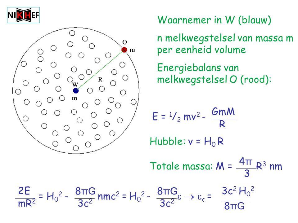 Waarnemer in W (blauw) n melkwegstelsel van massa m per eenheid volume Energiebalans van melkwegstelsel O (rood): E = 1 / 2 mv 2 - GmM R Hubble: v = H 0 R Totale massa: M = R 3 nm 4π4π 3 = H 0 2 - nmc 2 = H 0 2 -    c = 2E mR 2 8 πG 3c 2 8 πG 3c 2 3c 2 H 0 2 8 πG